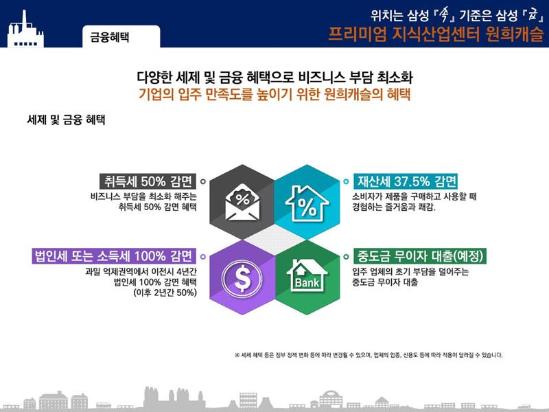 동탄원희캐슬 위치는 삼성『속』기준은 삼성『급』 / 세제및 금융 혜택으로 비지니스 부담 최소화