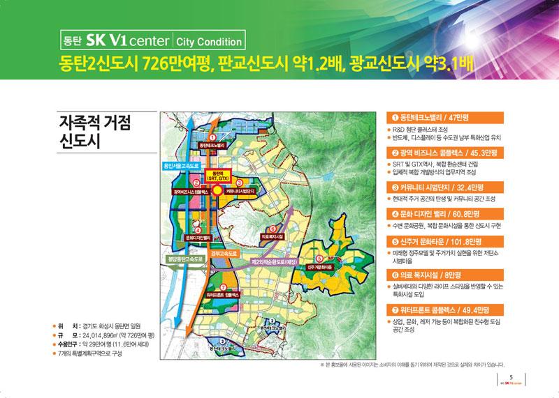 동탄SK V1 동탄2신도시 726만여평, 판교신도시 약1.2배, 광교시도시 약3.1배